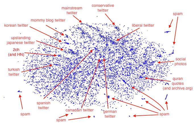 Twitter Star Map